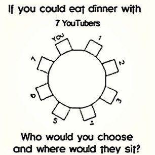1. Lilly Singh 2. Connor Franta 3. Caspar Lee 4. Tyler Oakley 5. Joe Sugg 6. Allie Deyes 7. Ryan Higa