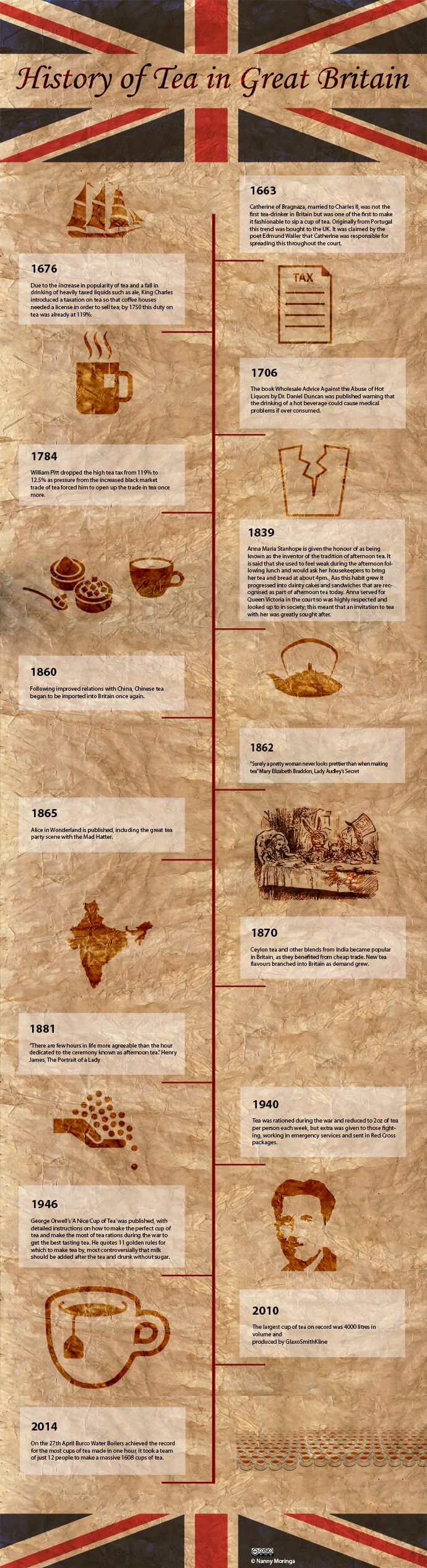 The history of Tea in Great Britain. Tea is famous for being the beverage of choice for the British. Nanny Moringa (http://www.nannymoringa.com/) has explored the history of tea in Great Britain, following its path from its introduction to Britain by the Royal Family to the creation of Afternoon Tea.