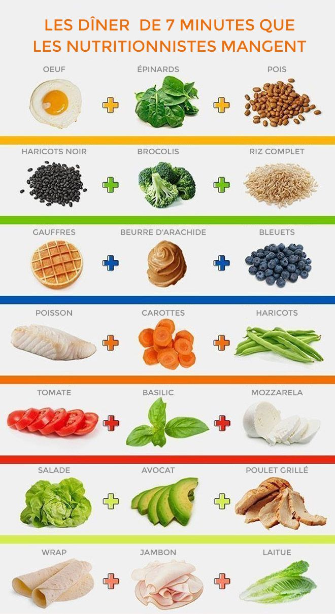 Populaire Les 25 meilleures idées de la catégorie Repas équilibrés sur  OX09