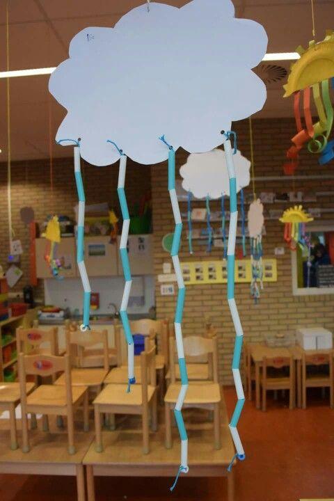 Regenwolk met regen: kartonnen wolk knippen of prikken + regen rijgen van stukjes rietjes