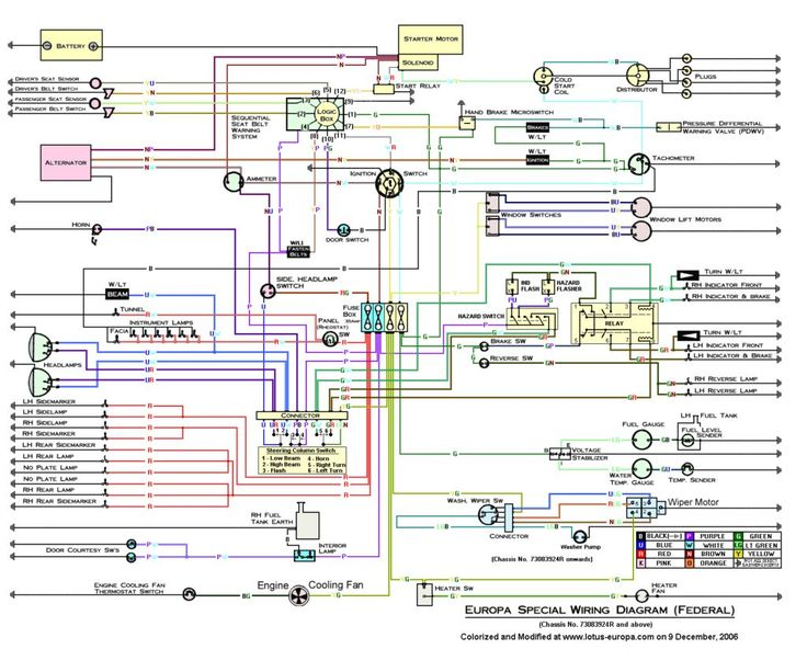 Renault Trafic Radio Wiring Diagram And Clio Free Download For Pdf Inside Kangoo