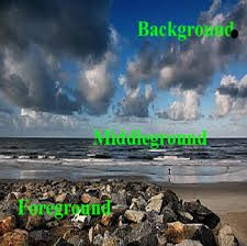 foreground middleground background - Google Search