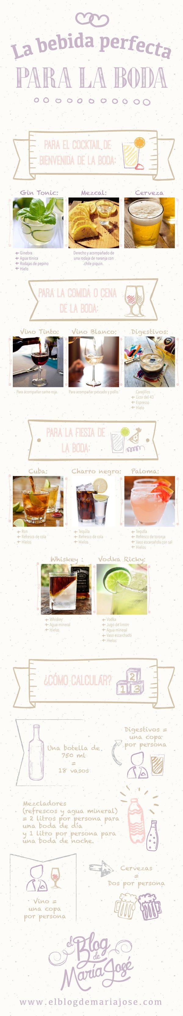 Te presento cual es la bebida perfecta para la boda #bodas #ElBlogdeMaríaJosé #Bebidaboda