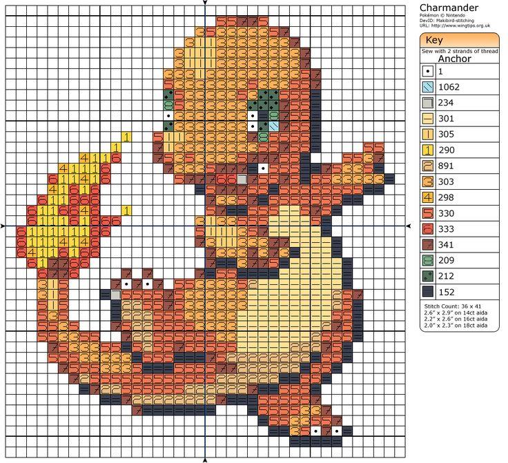 Pokémon – Charmander