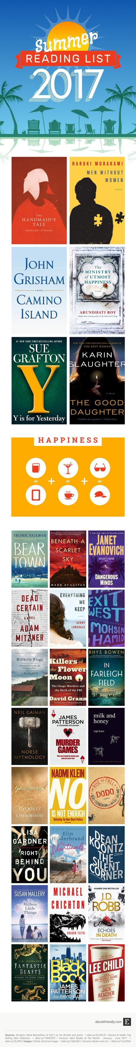 Getting ready for summer 2017? Make sure to take with you the books by Margaret Atwood, Haruki Murakami, John Grisham, Sue Grafton, and more!