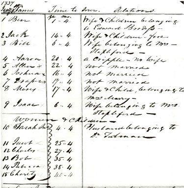 www.harriettubmanbiography.com harriet-tubman-biography