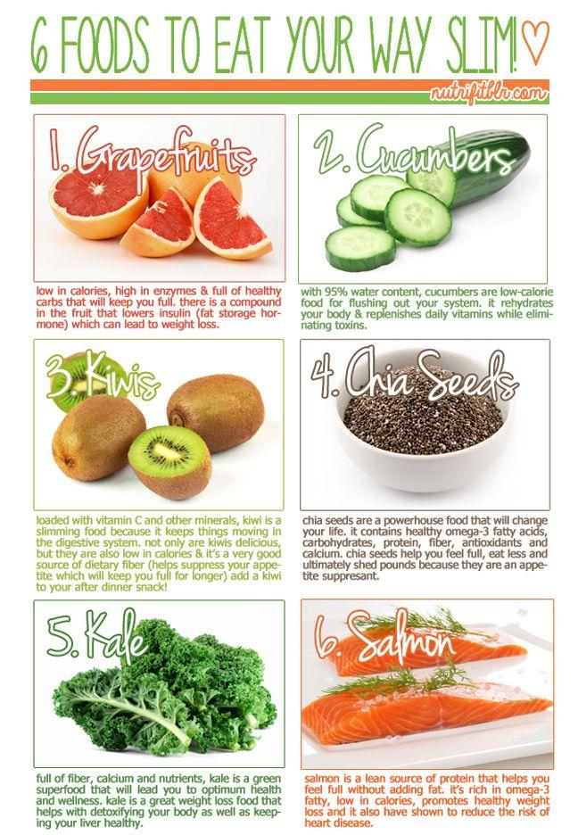 nutrifitblr: 6 Super Alimentos Saludables Que Ayudan a Bajar de peso! Asegurese de ESQUEMA Añadir ESTOS un su plan de de Alimentación Limpia y saludabl ...