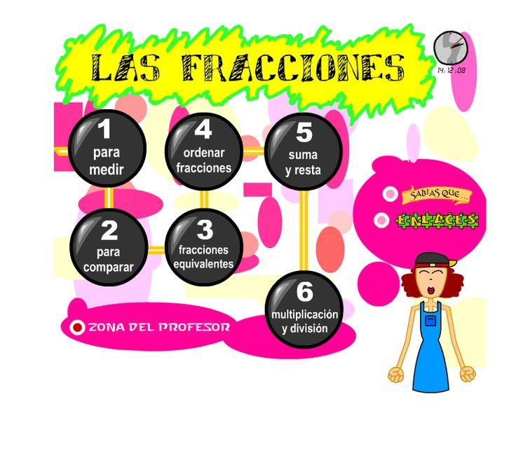 http://ntic.educacion.es/w3/recursos/primaria/matematicas/fracciones/menu.html esta página web se divide en seis apartados: para medir, para comparar, fracciones equivalentes, ordenar fracciones, suma y resta, y multiplicación y división
