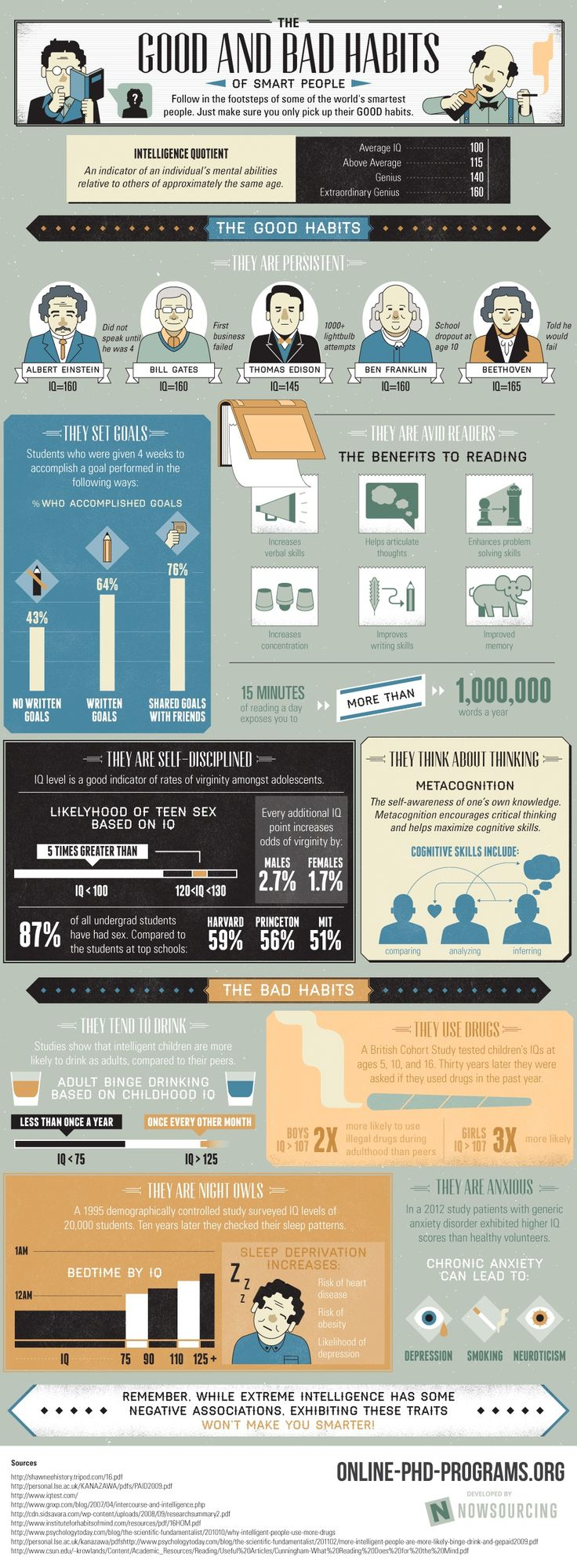 This Infographic Displays Both The Good and Bad Habits of People With High IQ's