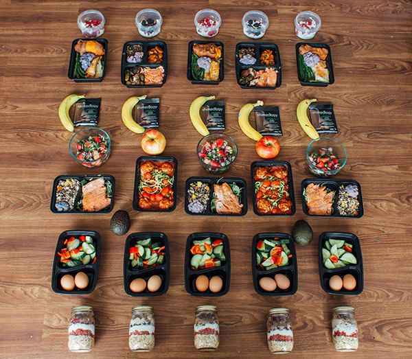 Couples Meal Prep