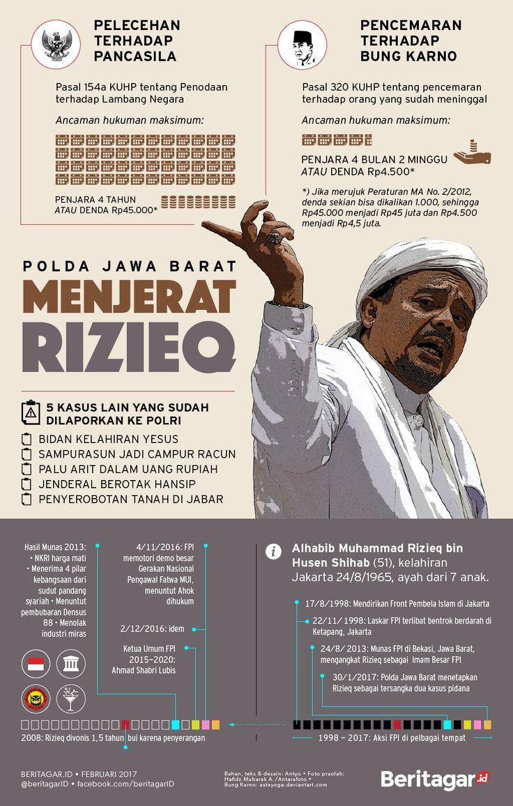 GARIS KERAS | Bagi orang luar yang tak sepaham, jalan perjuangan Habib Rizieq dan Front Pembela Islam dinilai keras. Rizieq pernah dihukum karena menganjurkan penyerangan terhadap kelompok pro-keberagaman di Jakarta, 2008.