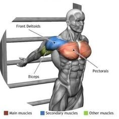 Chest Stretching never skip this before and after workout.