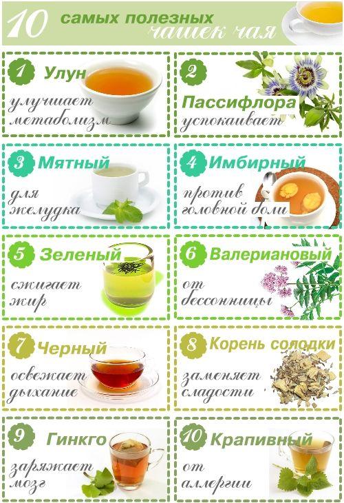 10 чашек чая, которые решают все весенние проблемы женщин: Группа Секреты красоты