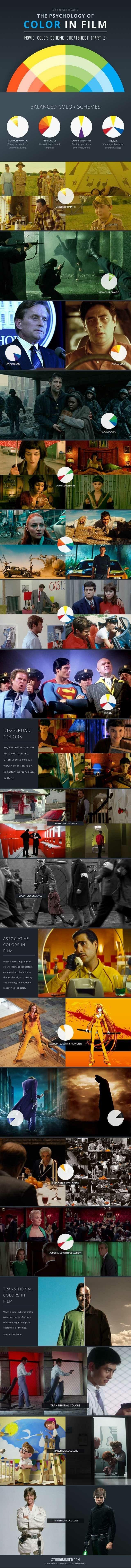 Movie Color Scheme, by StudioBinder