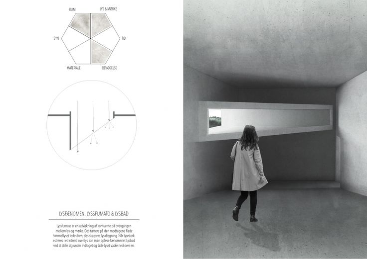 Architecture: diagram and visualization by Sarah Fredelund