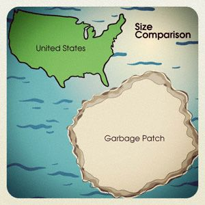 The Great Pacific Garbage Patch | Green Planet For Kids