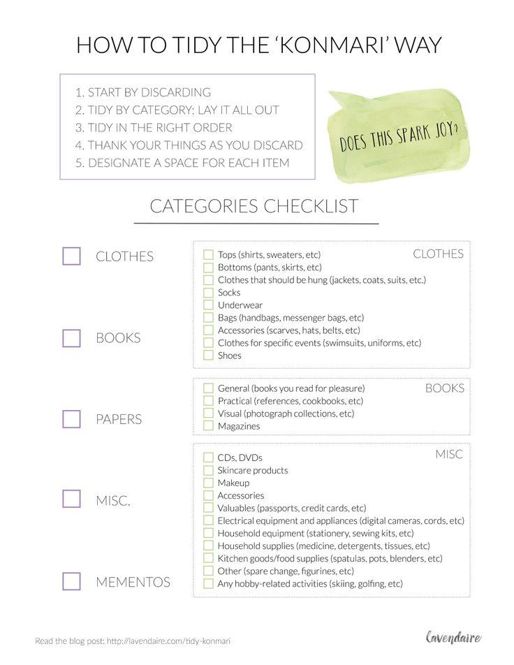 Tidying Checklist - Konmari Method #Purging #Dejunk