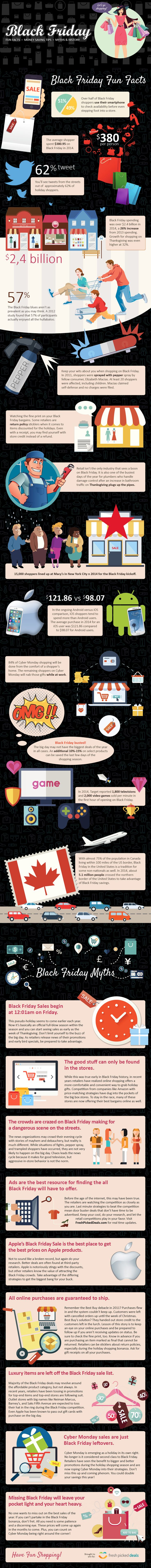Black Friday Guide – Let's go shopping! #infographic #Shopping #BlackFriday