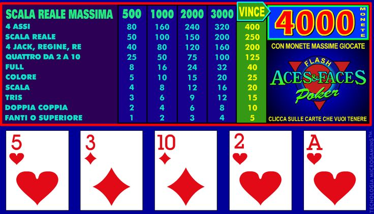 Sfrutta il ricco pacchetto di benvenuto, fino a 1000€, per giocare al #Video #Poker #Aces and #Faces a http://www.allslotscasino.it/aces_faces_video_poker.html