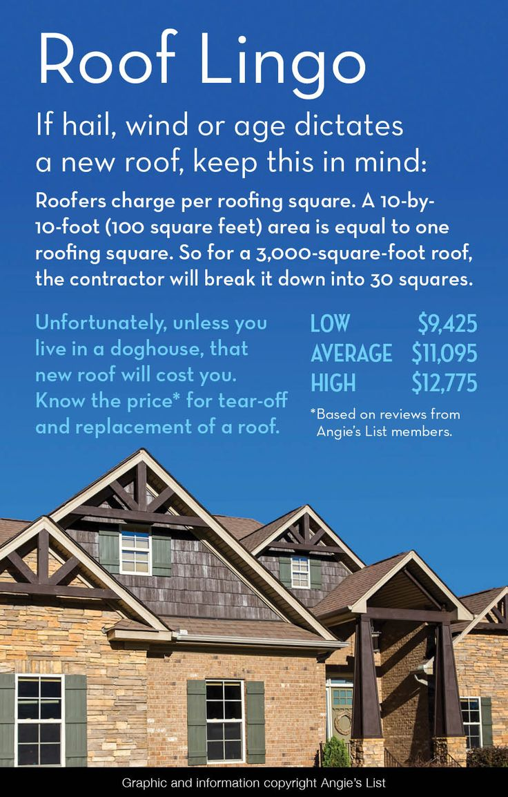 Roofers Charge Per Roofing Square   What Is The Low Average And High Cost  Of Sc 1 St Pinterest