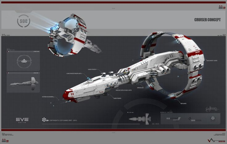Sisters of EvE Cruiser concept for the Rubicon Expansion of EvEonline.com