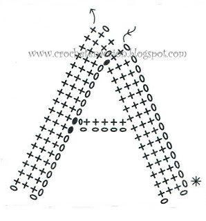 Letra A Crochet En Acción: abecedario