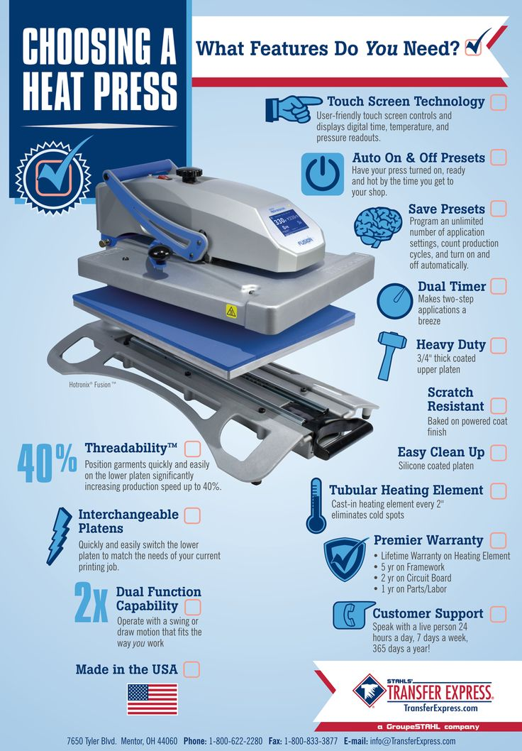 Learn the different features to consider when choosing a heat press machine. Do you want touch screen technology, dual function capability, or even a premier warranty? All great things to consider! TransferExpress.com
