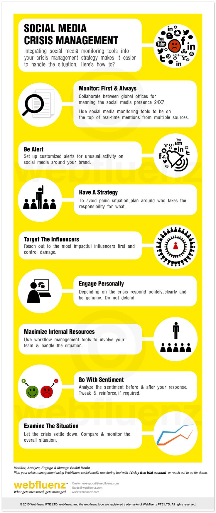7 Steps To Manage Your Social Media Crisis [Infographic] image Social media crisis management infographics V5 opt b2