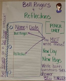 Bell Ringers & Reflections Anchor Chart --- Like this for the elementary school grade levels.