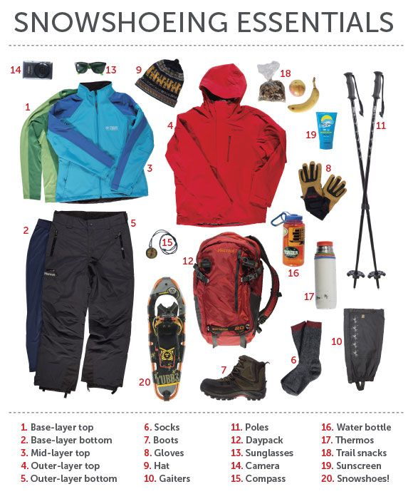 Pretty good visual list of snowshoeing gear essentials. I need better snowshoes.