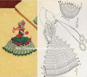 Crochetpedia: Crochet People Applique Patterns