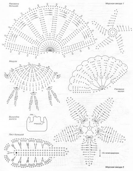 Crochet Sea Applique