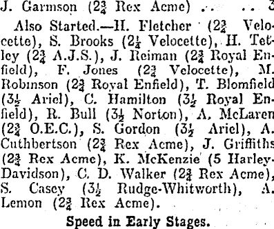 Race results 1929