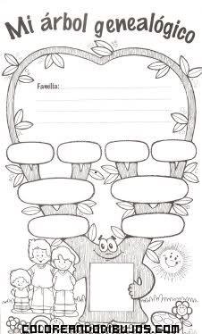 Ms de 25 ideas increbles sobre Arbol genealogico infantil en
