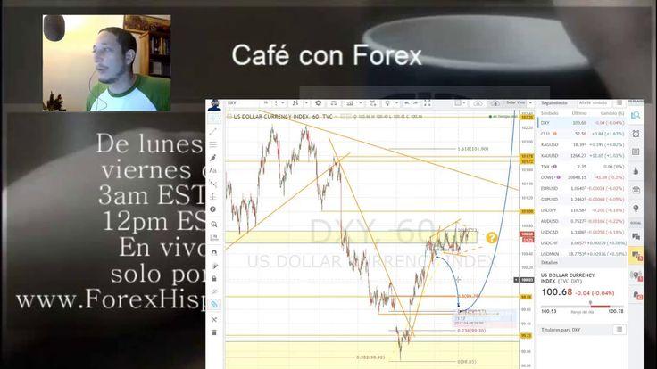 Forex con Café del 7 de Abril del 2017