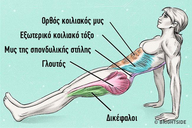 Η καλύτερη άσκηση για να κάψετε λίπος και να βελτιώσετε την στάση του σώματός σας – imagazino.gr