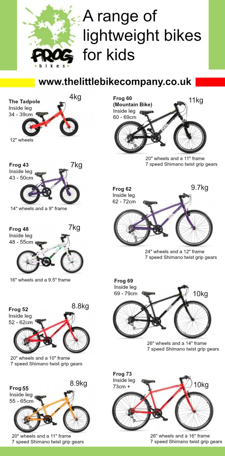 Lightweight kids bike range - easy to compare chart ...