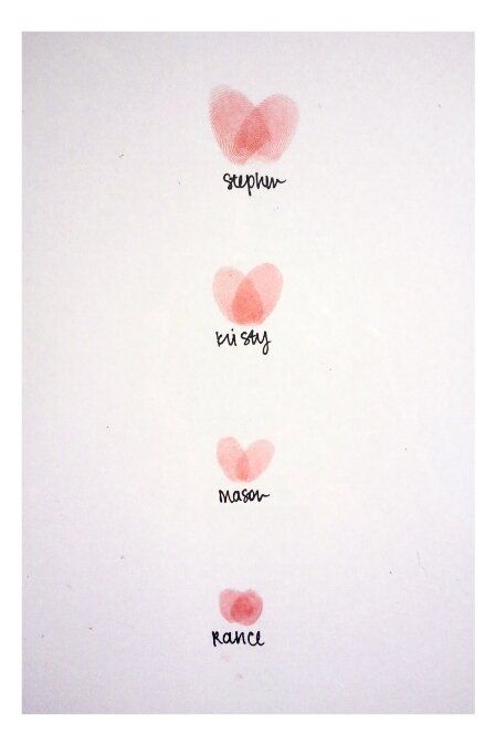 kristy.makes: diy: thumbprint heart keepsake.