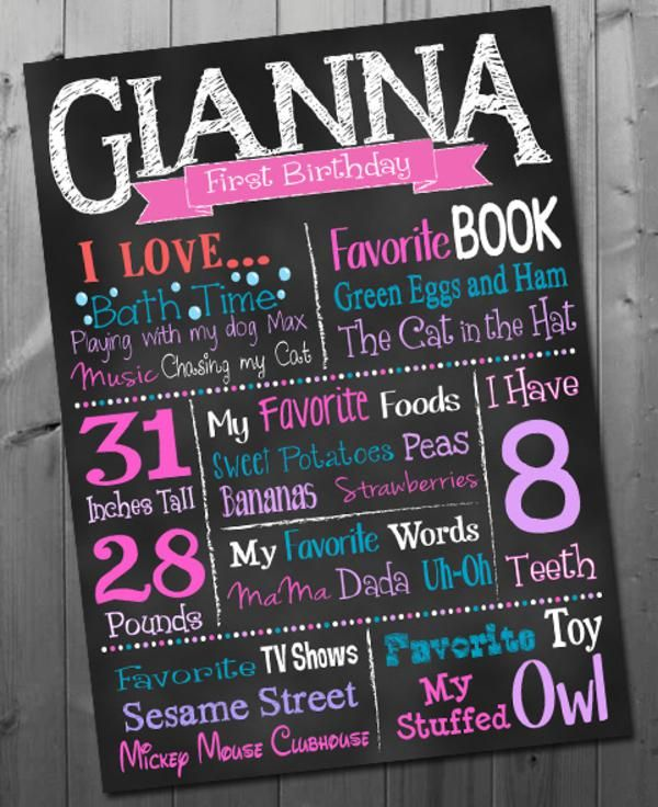 Birthday Date Poster: 17 Best Images About All About Me Poster Ideas On