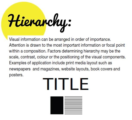 Elements Of Design Definition : Best hierarchy design principle images on pinterest