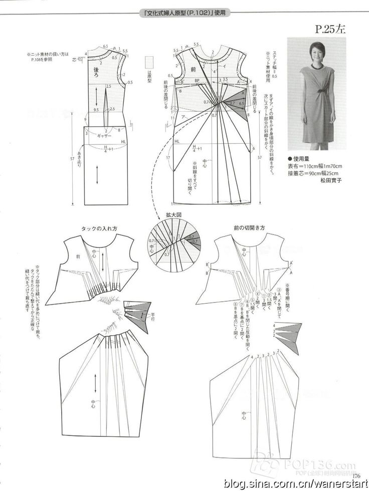 Cutting and Sewing Dresses