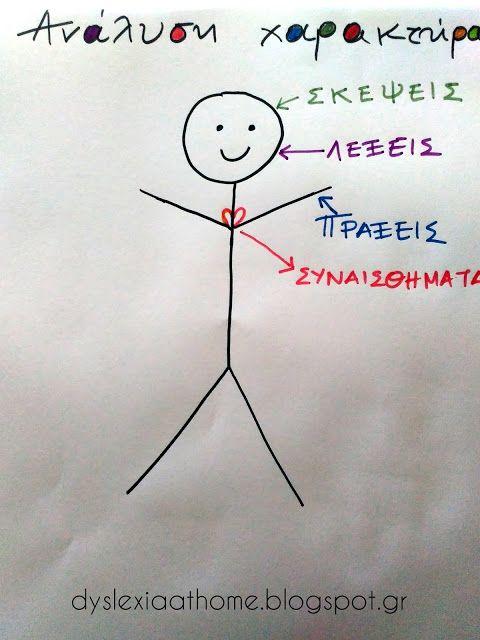 Dyslexia at home: Ανάλυσε τον χαρακτήρα! Επεξεργασία γραπτού λόγου στη Δυσλεξία
