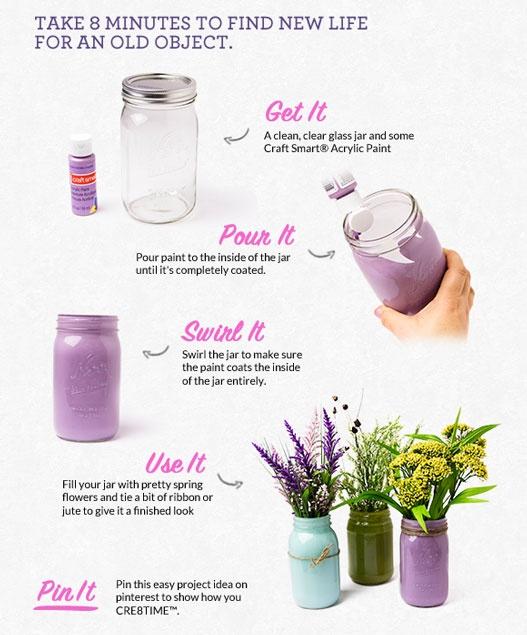 Recycled Mason Jar