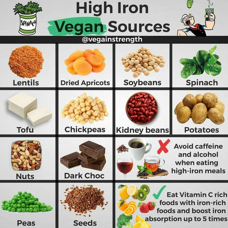 Vegan sources Iron rich foods, Foods high in iron, Foods