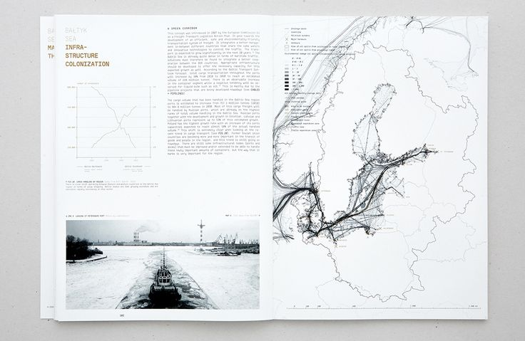 Muriz Djurdjevic & Thomas Paturet (2016): Atlas of Overexploited Territories, Baltic Sea, via behance.net