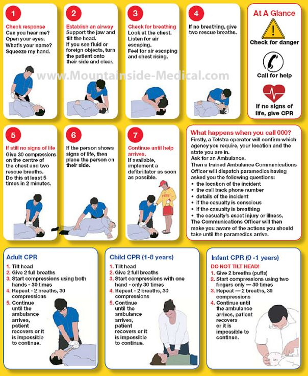 CPR Instructions | cpr-instructions.jpg?w=604&h=736