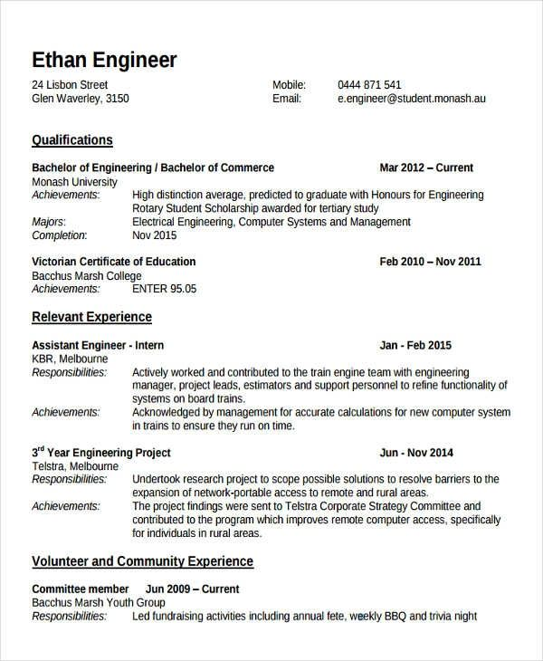 resume headline for software engineer fresher