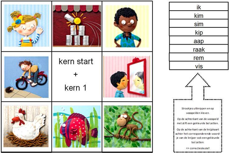 Knijpkaarten structureerwoorden Kim-versie Kern Start + Kern 1