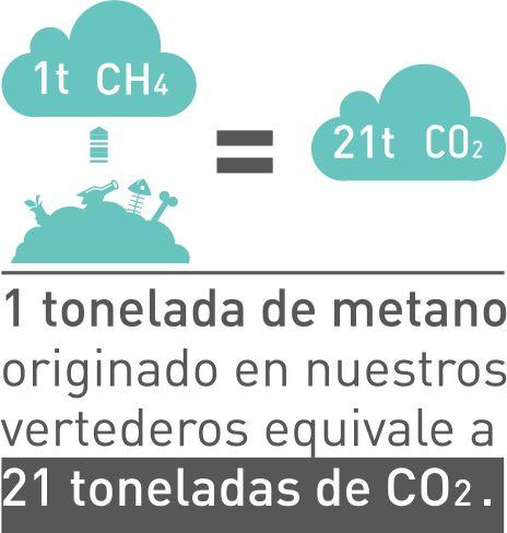 emisionesresiduos