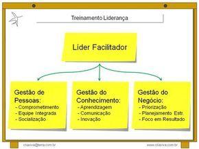 """Treinamento de Liderança: """"O Líder Facilitador"""". Liderança com Habilidades de Facilitação de Workshops de Inovação. Gestão de Pessoas, Conhecimento e Negócio."""